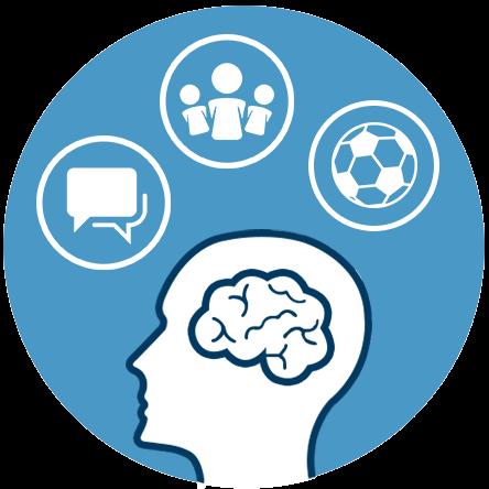 Integrál Mindfulness II. @ Jóga és Önismeret Központ